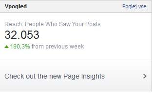 Facebook statistika
