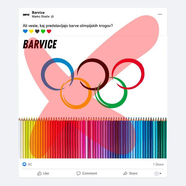 Komunikacija Olimpijske igre